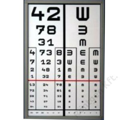 Látásvizsgáló tábla 2 oszlopos 1 db tetszőleges előlappal együtt